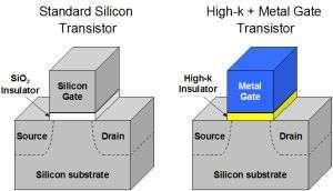 Il transistor da 45 nm di Intel