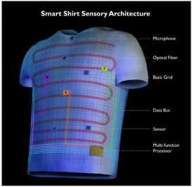 Una e-t-shirt