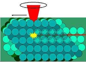Una fase di realizzazione dei cristalli fotonici