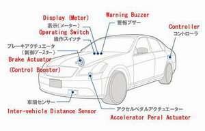 La nuova Nissan