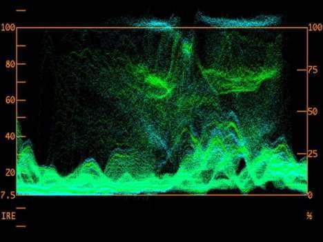 Le interferenze generate dall'Xbox sullo spettro radio da 2.4GHz