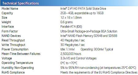 Specifiche tecniche dell'SSD Z-P140