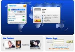 le facce del social network