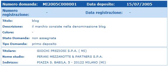 Italia, Blog è un marchio registrato