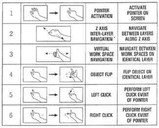 L'immagine allegata al brevetto