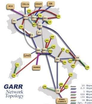 Lo schema dell'attuale network GARR-G
