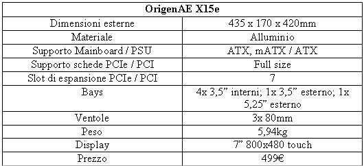 OrigenAE S21T e X15e: HTPC d'elite