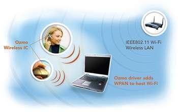 Il WiFi è meglio del Bluetooth