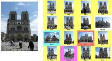 L'individuazione di Notre Dame