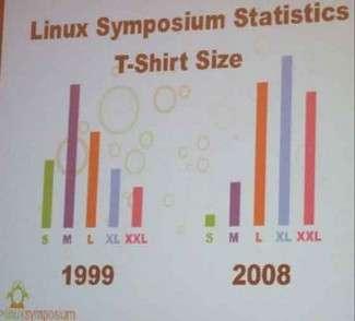 il grafico delle t-shirt
