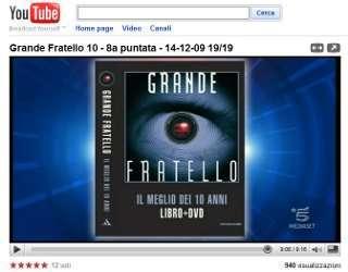 GF su YouTube