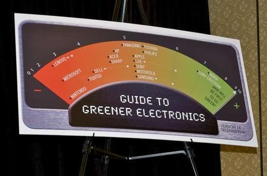 la classifica di dicembre 2009 per greenpeace