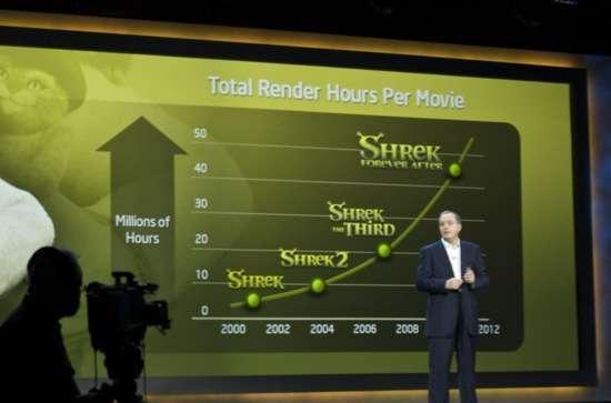 Paul Otellini sul palco del CES 2010 parla del prossimo film della saga di Shreck