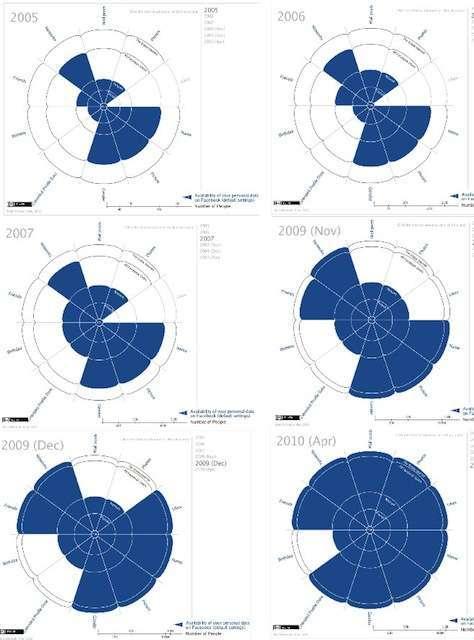 il grafico di Mat McKeon