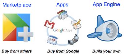 Il modello cloud di Google