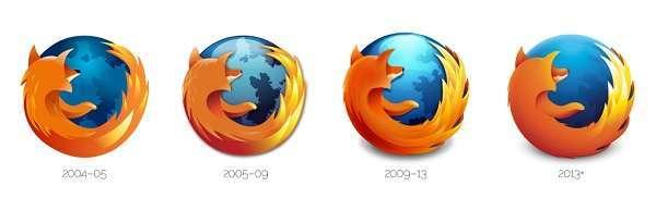l'evoluzione del logo di firefox