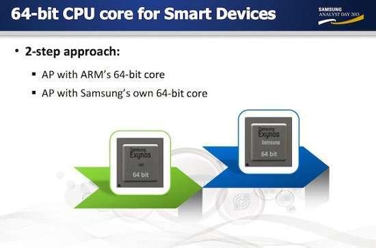 64 bit Samsung