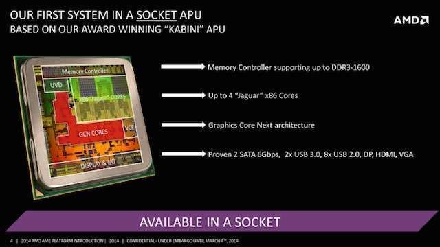 lo schema del nuovo socket AM1 di AMD