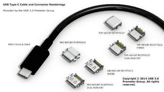 USB 3.1 Tipo C