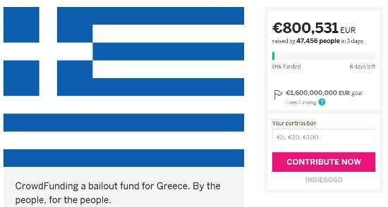 Crowdfunding per la Grecia