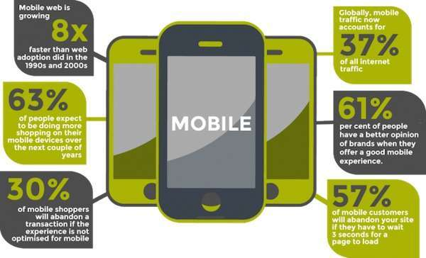 statistiche mobify mobile
