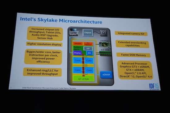 L'architettura Skylake di Intel