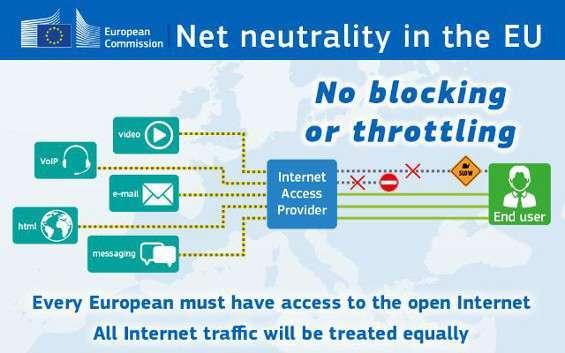 Net neutrality secondo l'UE