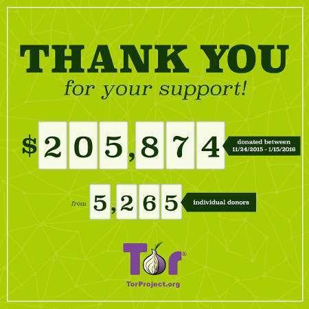 Donazioni Tor