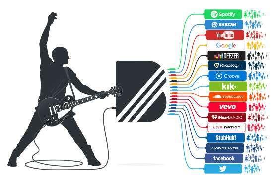 BandPage