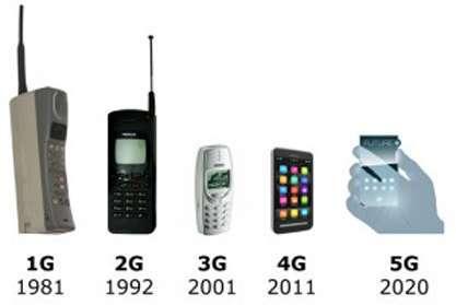 evoluzione dei cellulari