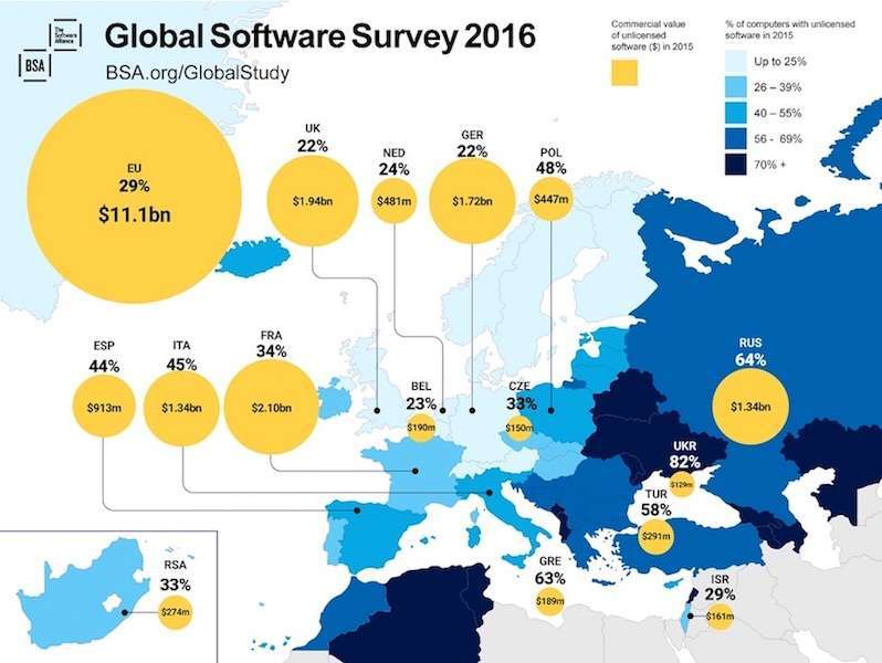 BSA Global Software Survey 2016