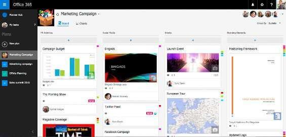 Ogni progetto di Office 365 Planner è strutturato in Board e Card