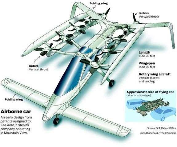 Ricostruzione brevetto Zee.Aero
