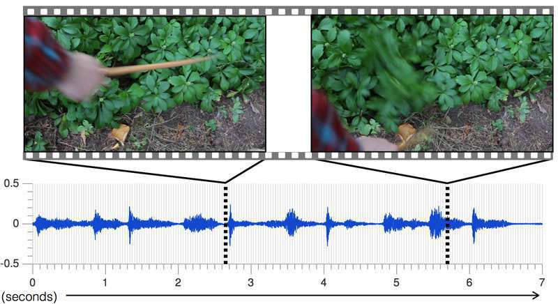 Algoritmo CSAIL per la produzione artificiale di suoni