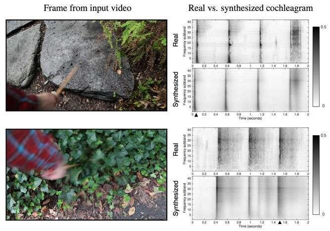 Algoritmo CSAIL per la produziona artificiale di suoni