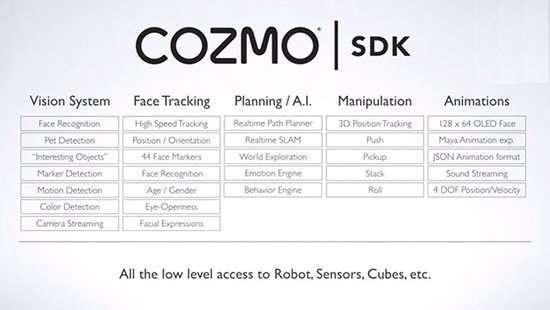 Le funzionalità dell'SDK Cozmo