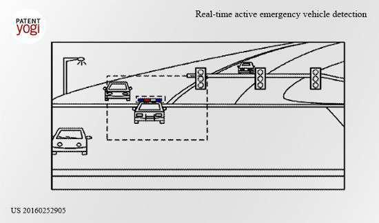 brevetto Google driverless