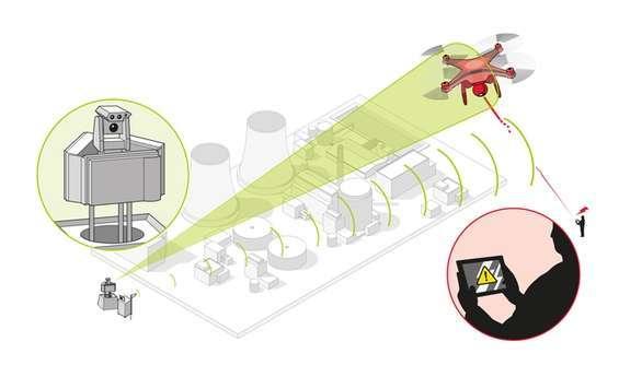 Sistema antidrone Airbus