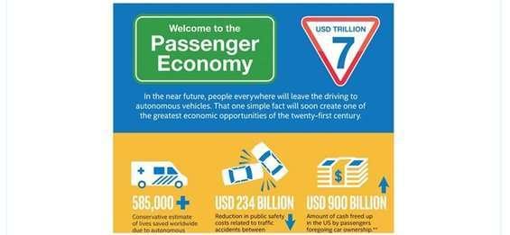 passenger_economy