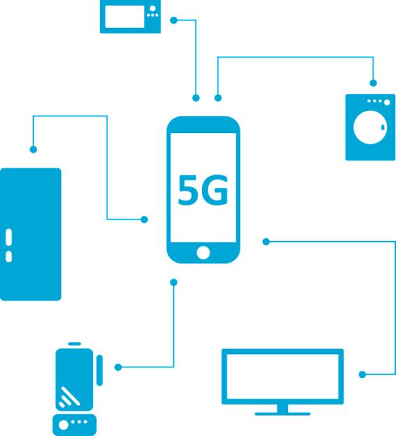 Rete 5G