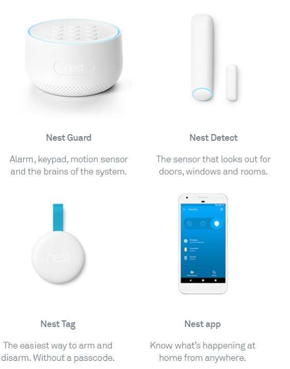 Pi nest sicurezza smart per la casa - Punto sicurezza casa ...
