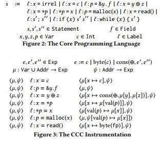 algoritmo di strumentazione usato da CodeCarbonCopy